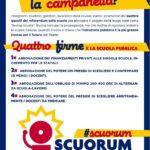 Referendum per la Scuola Pubblica